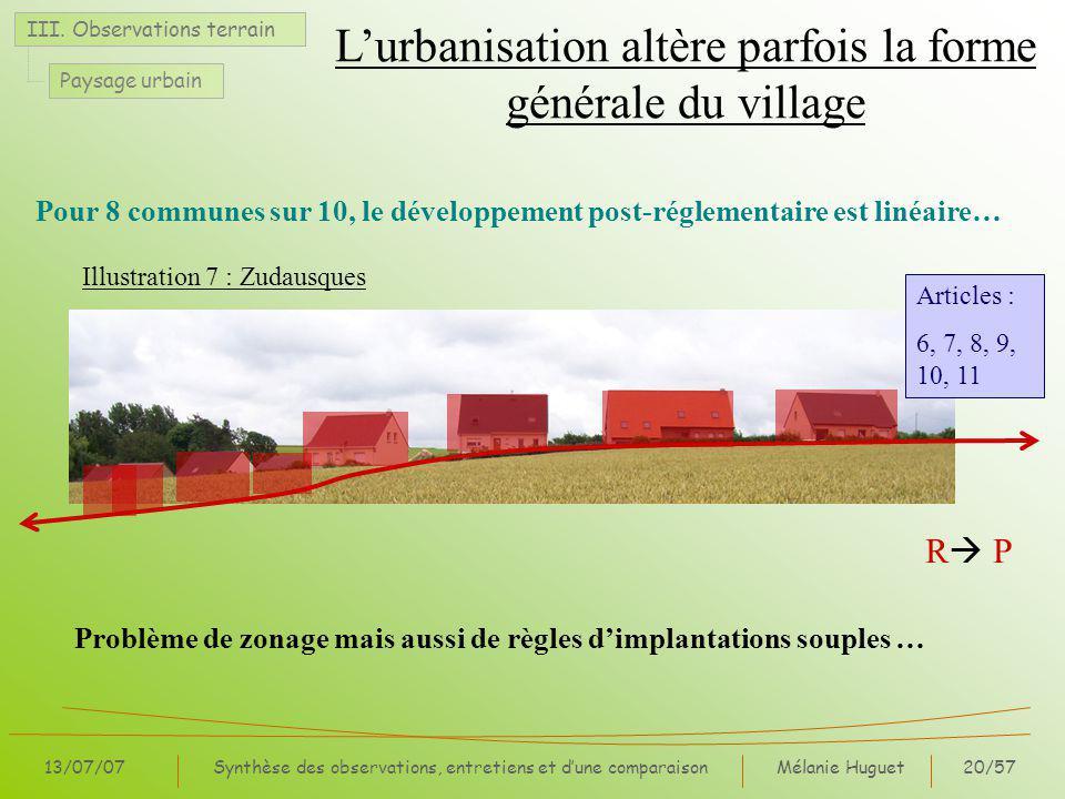 Mélanie Huguet20/57 13/07/07Synthèse des observations, entretiens et dune comparaison Illustration 7 : Zudausques Pour 8 communes sur 10, le développement post-réglementaire est linéaire… III.