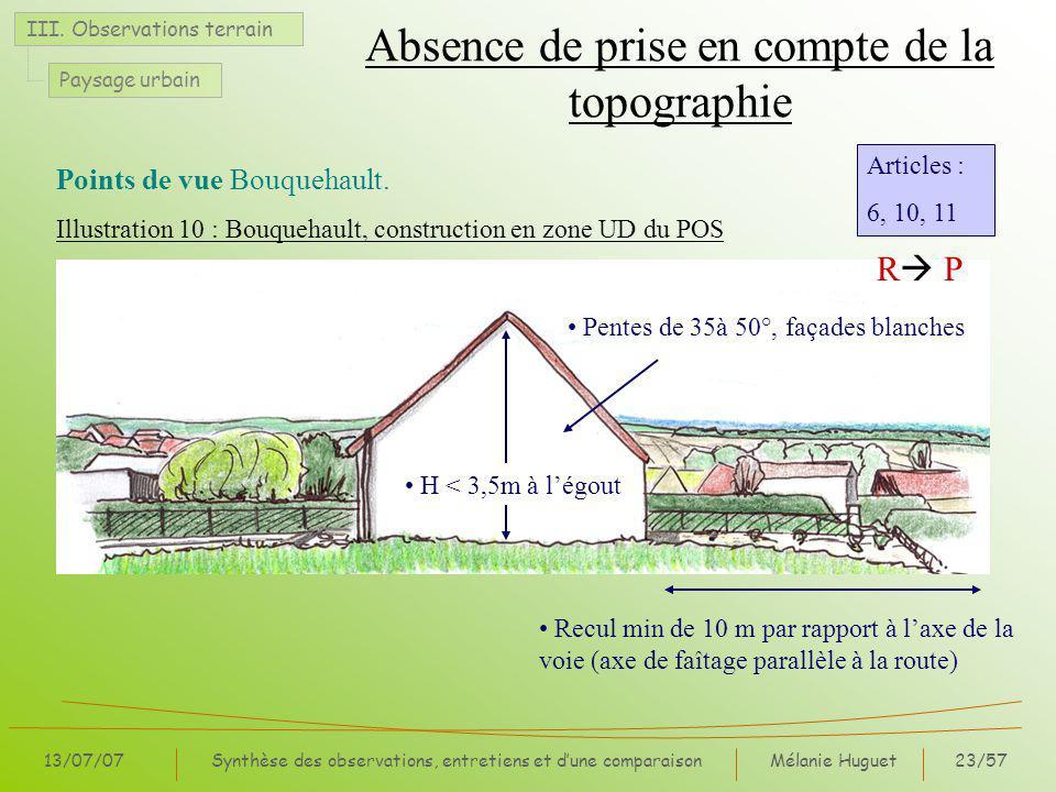 Mélanie Huguet23/57 13/07/07Synthèse des observations, entretiens et dune comparaison Points de vue Bouquehault.