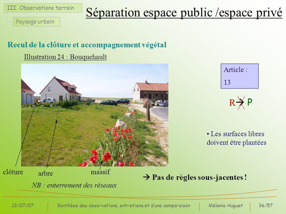 Mélanie Huguet36/57 13/07/07Synthèse des observations, entretiens et dune comparaison Recul de la clôture et accompagnement végétal III.