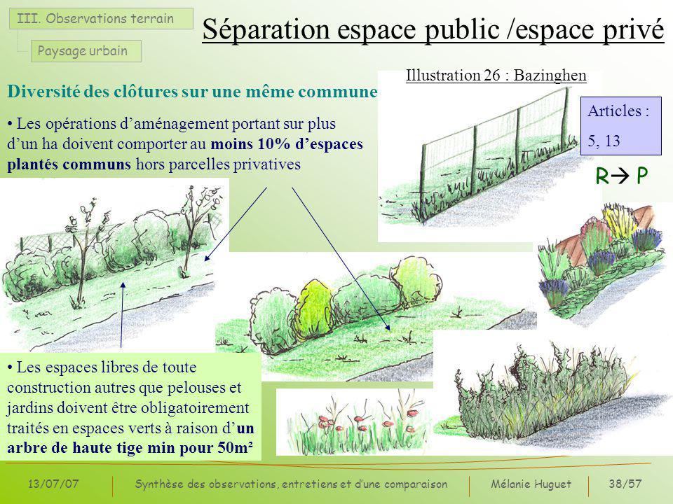 Mélanie Huguet38/57 13/07/07Synthèse des observations, entretiens et dune comparaison Diversité des clôtures sur une même commune III.
