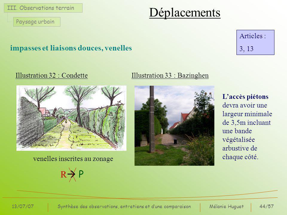 Mélanie Huguet44/57 13/07/07Synthèse des observations, entretiens et dune comparaison III.