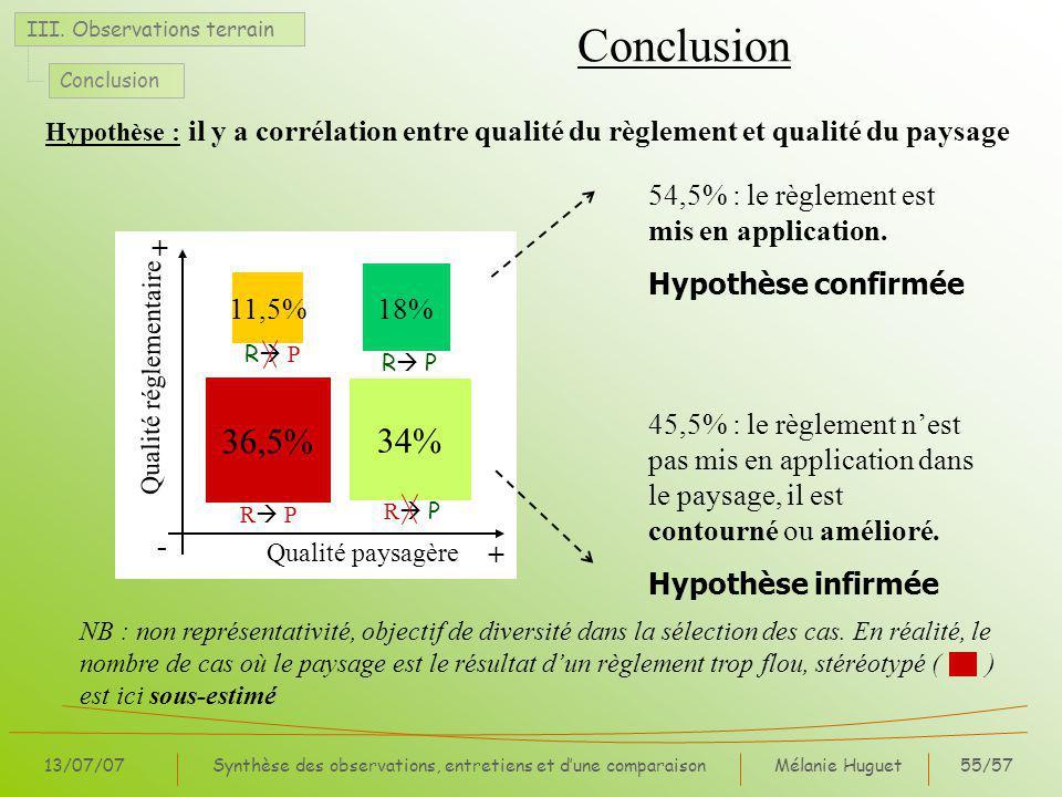 Mélanie Huguet55/57 13/07/07Synthèse des observations, entretiens et dune comparaison III.