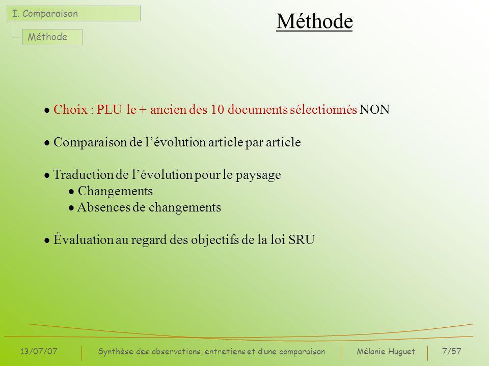 Mélanie Huguet8/57 13/07/07Synthèse des observations, entretiens et dune comparaison Résultats : Bilan des articles modifiés et de limpact sur le paysage Résultats I.