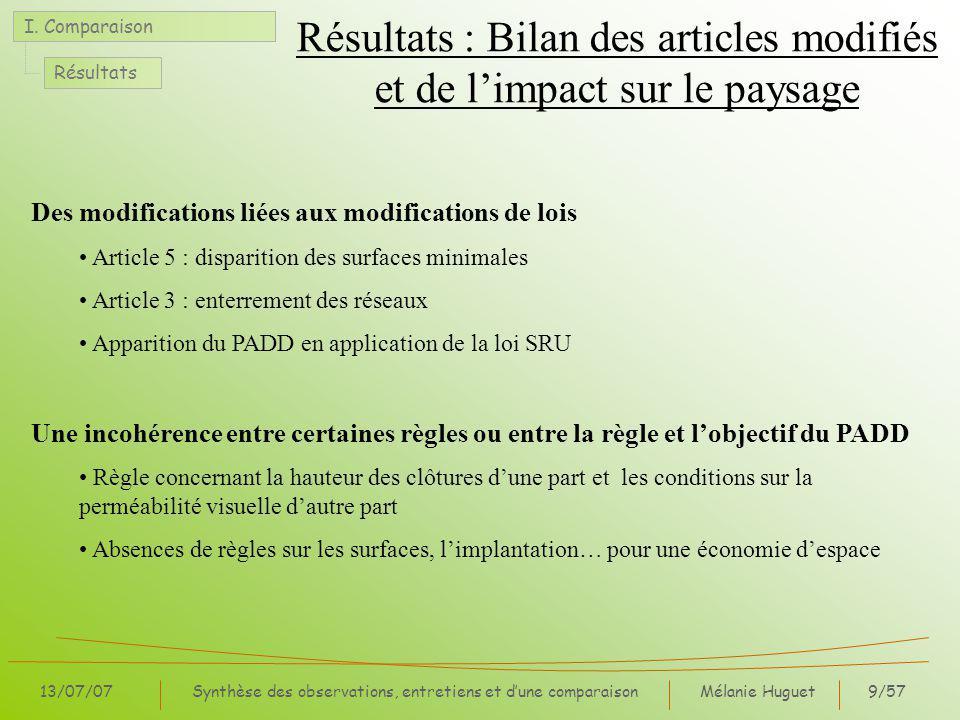 Mélanie Huguet9/57 13/07/07Synthèse des observations, entretiens et dune comparaison Résultats : Bilan des articles modifiés et de limpact sur le paysage Résultats I.