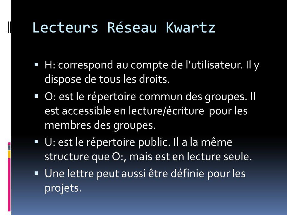 Lecteurs Réseau Kwartz H: correspond au compte de lutilisateur. Il y dispose de tous les droits. O: est le répertoire commun des groupes. Il est acces