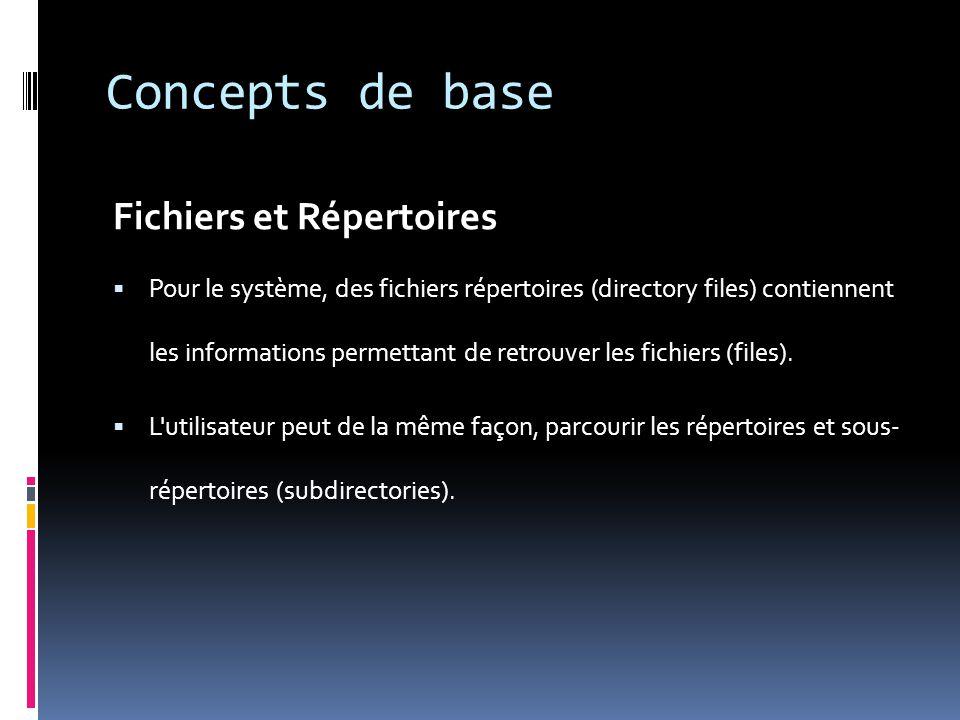 Fichiers et Répertoires Pour le système, des fichiers répertoires (directory files) contiennent les informations permettant de retrouver les fichiers