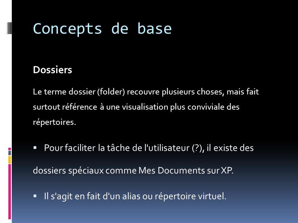 Concepts de base Dossiers Le terme dossier (folder) recouvre plusieurs choses, mais fait surtout référence à une visualisation plus conviviale des rép