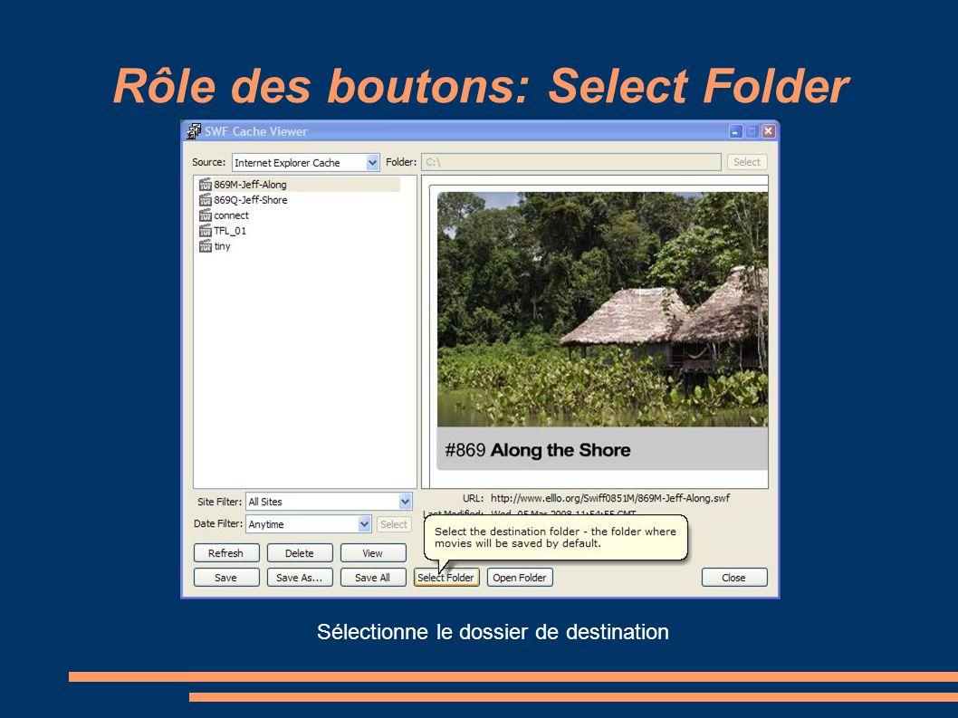 Rôle des boutons: Select Folder Sélectionne le dossier de destination