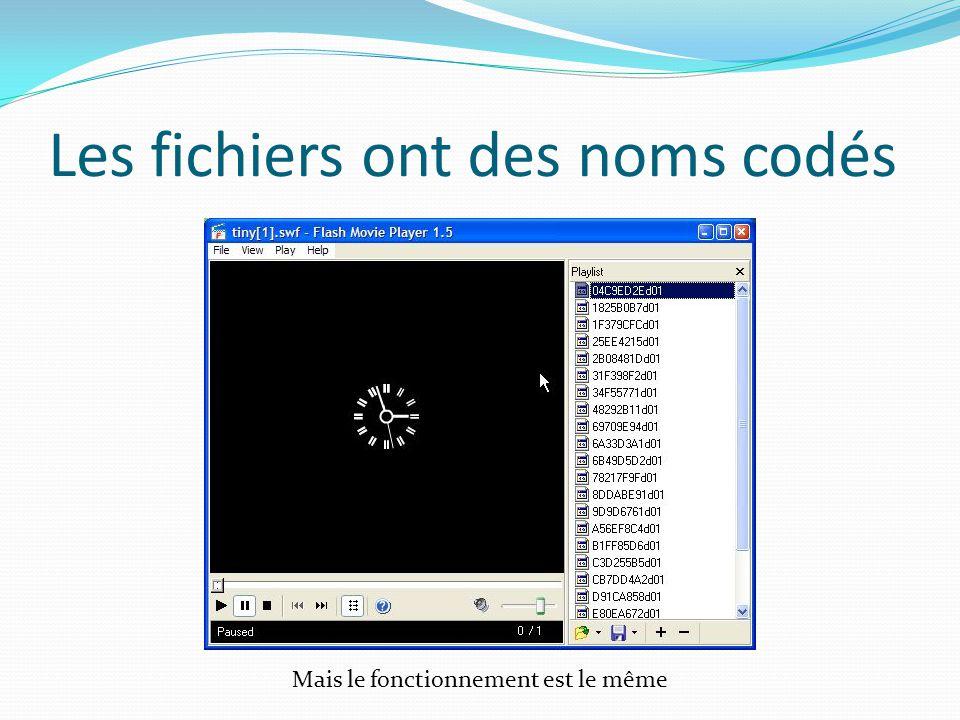 Les fichiers ont des noms codés Mais le fonctionnement est le même