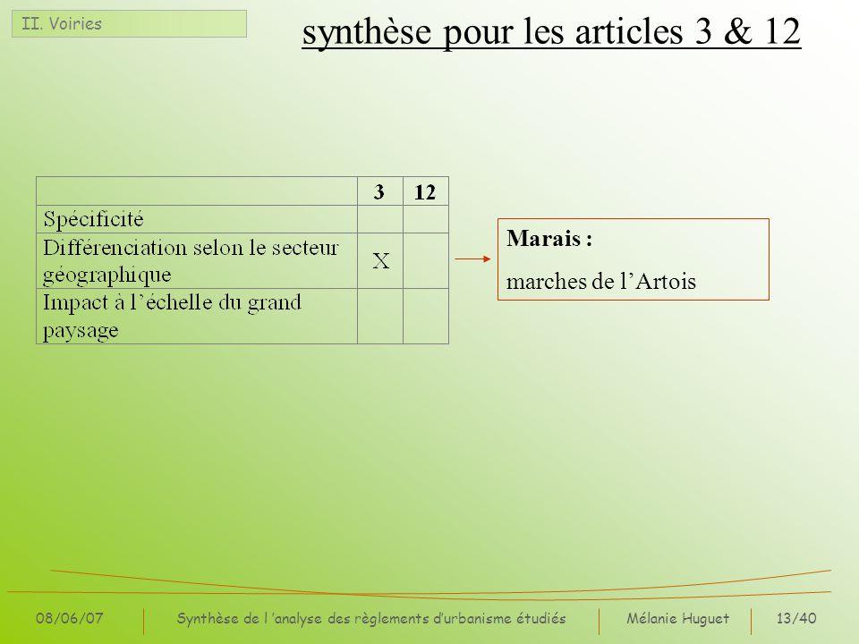 Mélanie Huguet13/40 08/06/07Synthèse de l analyse des règlements durbanisme étudiés synthèse pour les articles 3 & 12 II. Voiries Marais : marches de