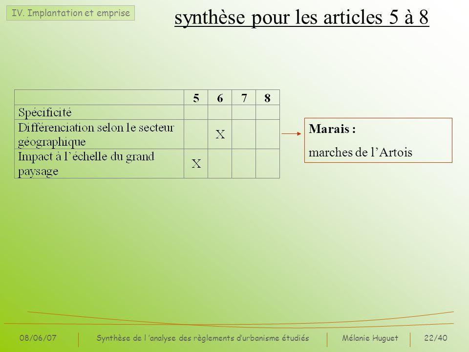 Mélanie Huguet22/40 08/06/07Synthèse de l analyse des règlements durbanisme étudiés synthèse pour les articles 5 à 8 IV. Implantation et emprise Marai