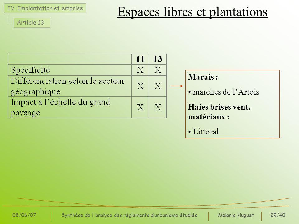 Mélanie Huguet29/40 08/06/07Synthèse de l analyse des règlements durbanisme étudiés Espaces libres et plantations IV. Implantation et emprise Article