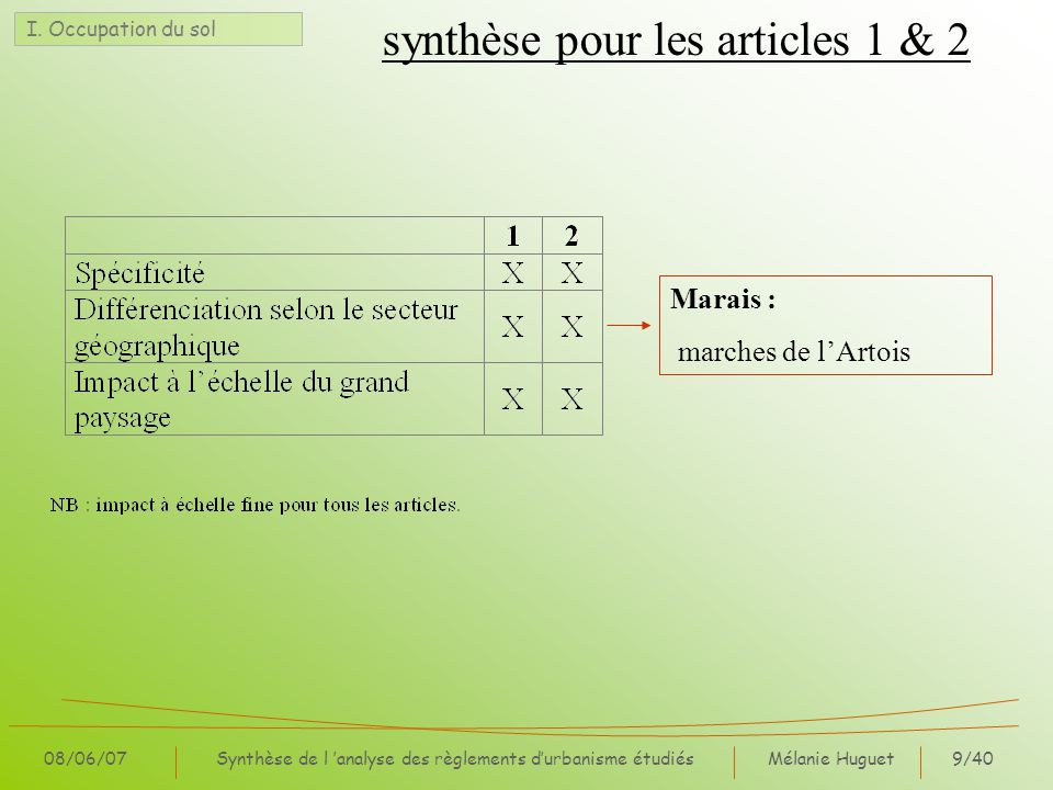 Mélanie Huguet9/40 08/06/07Synthèse de l analyse des règlements durbanisme étudiés synthèse pour les articles 1 & 2 I. Occupation du sol Marais : marc
