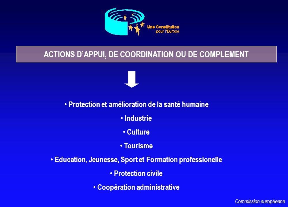 Protection et amélioration de la santé humaine Industrie Culture Tourisme Education, Jeunesse, Sport et Formation professionelle Protection civile Coopération administrative ACTIONS DAPPUI, DE COORDINATION OU DE COMPLEMENT Commission européenne