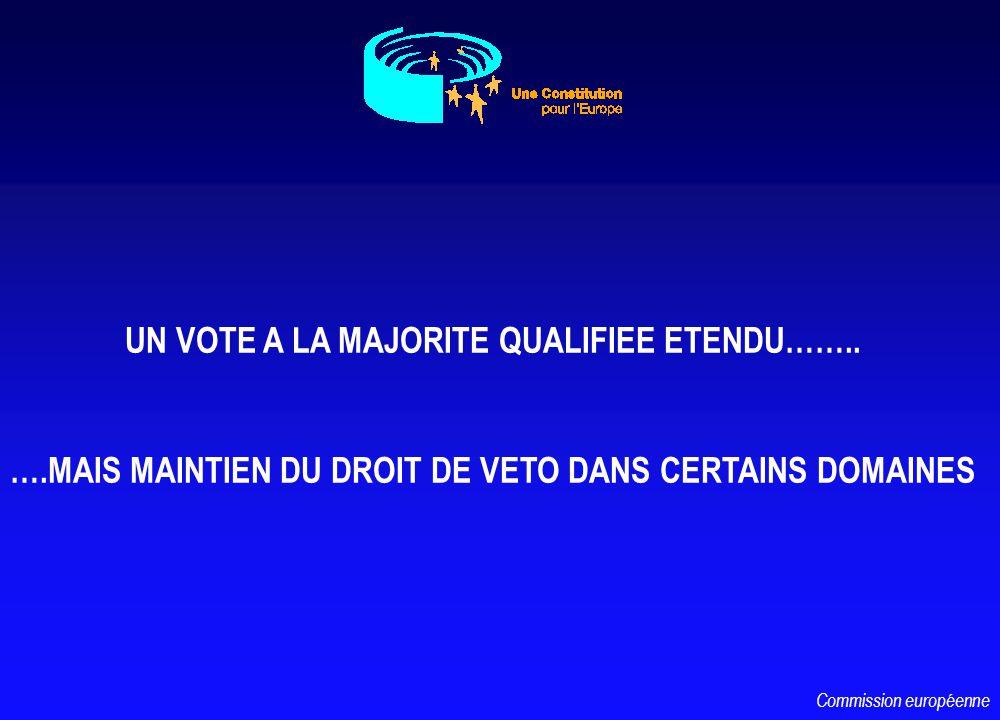 UN VOTE A LA MAJORITE QUALIFIEE ETENDU……..