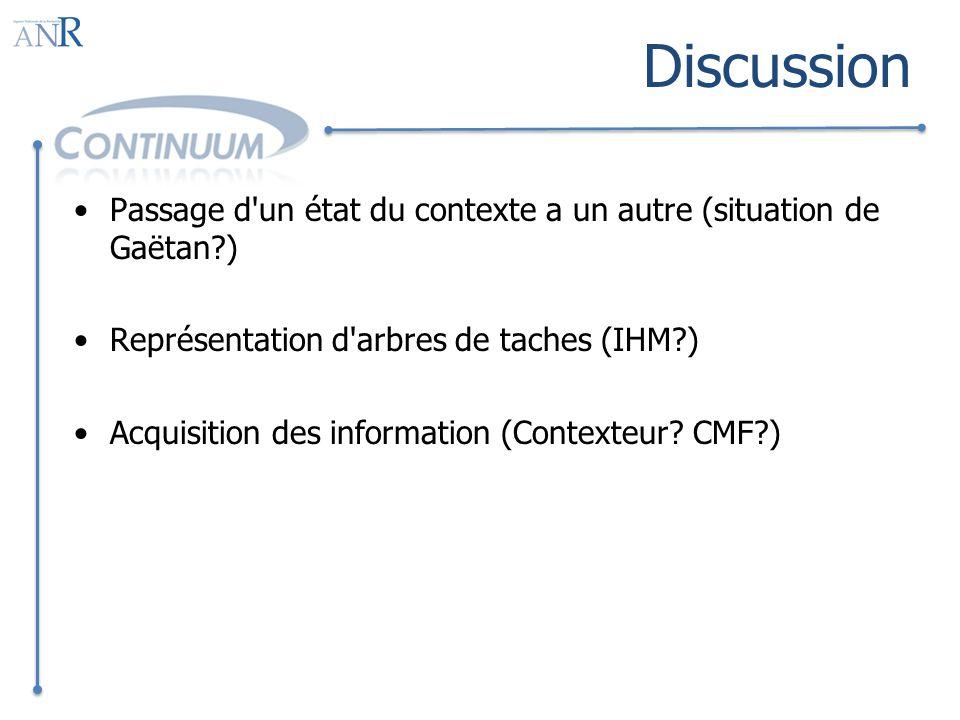 Discussion Passage d un état du contexte a un autre (situation de Gaëtan ) Représentation d arbres de taches (IHM ) Acquisition des information (Contexteur.