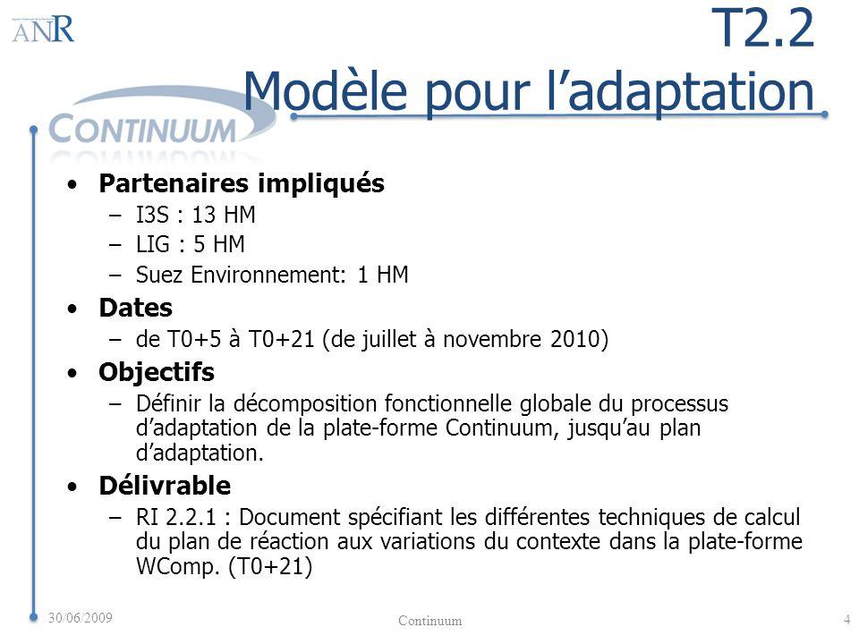 T2.2 Modèle pour ladaptation Partenaires impliqués –I3S : 13 HM –LIG : 5 HM –Suez Environnement: 1 HM Dates –de T0+5 à T0+21 (de juillet à novembre 2010) Objectifs –Définir la décomposition fonctionnelle globale du processus dadaptation de la plate-forme Continuum, jusquau plan dadaptation.