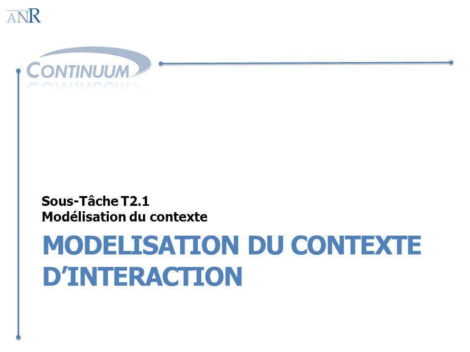 MODELISATION DU CONTEXTE DINTERACTION Sous-Tâche T2.1 Modélisation du contexte