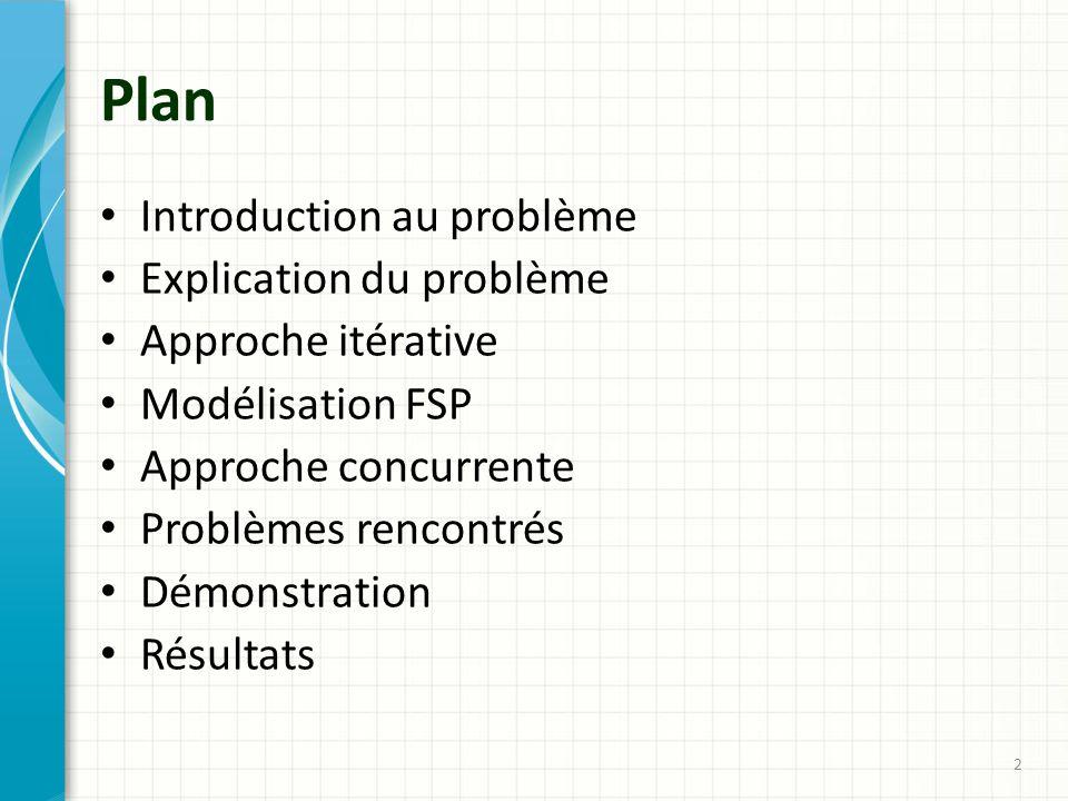 Plan Introduction au problème Explication du problème Approche itérative Modélisation FSP Approche concurrente Problèmes rencontrés Démonstration Résu