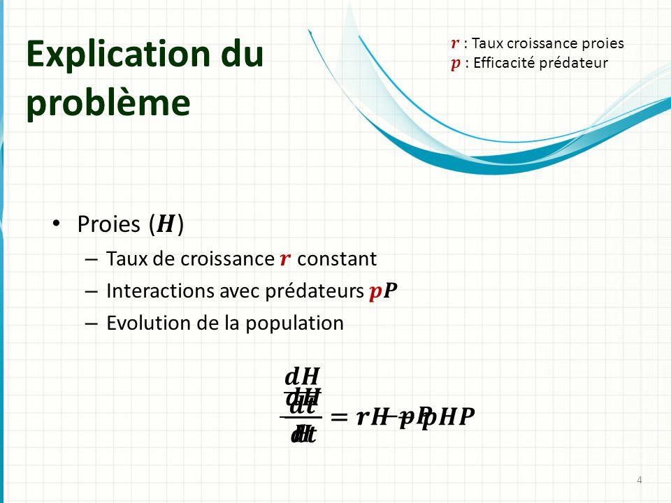 Explication du problème 4