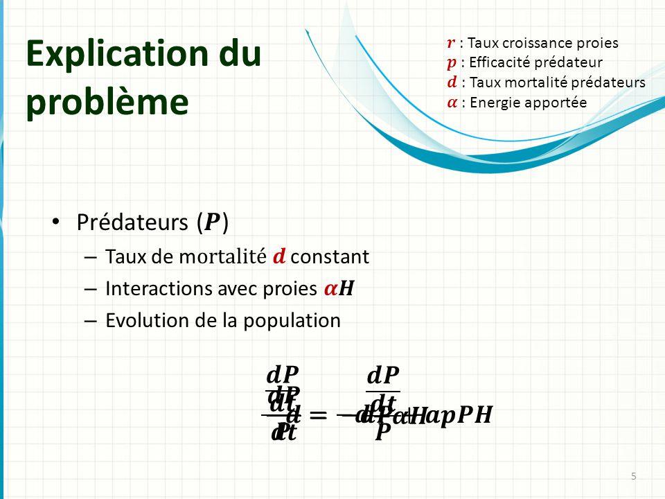 Explication du problème 5