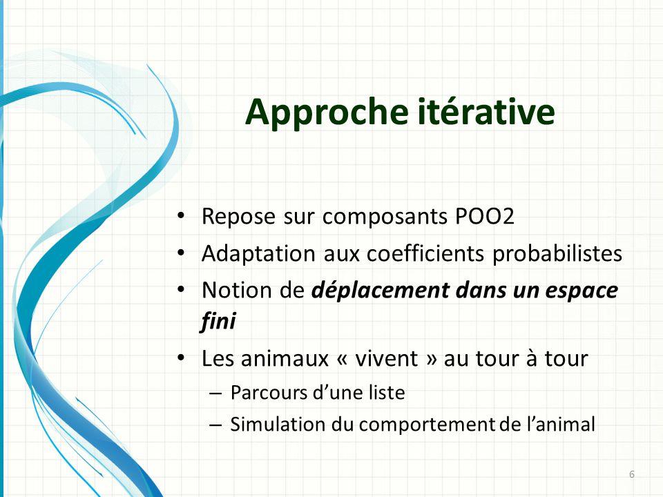 Approche itérative Repose sur composants POO2 Adaptation aux coefficients probabilistes Notion de déplacement dans un espace fini Les animaux « vivent