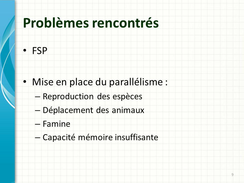 Problèmes rencontrés FSP Mise en place du parallélisme : – Reproduction des espèces – Déplacement des animaux – Famine – Capacité mémoire insuffisante