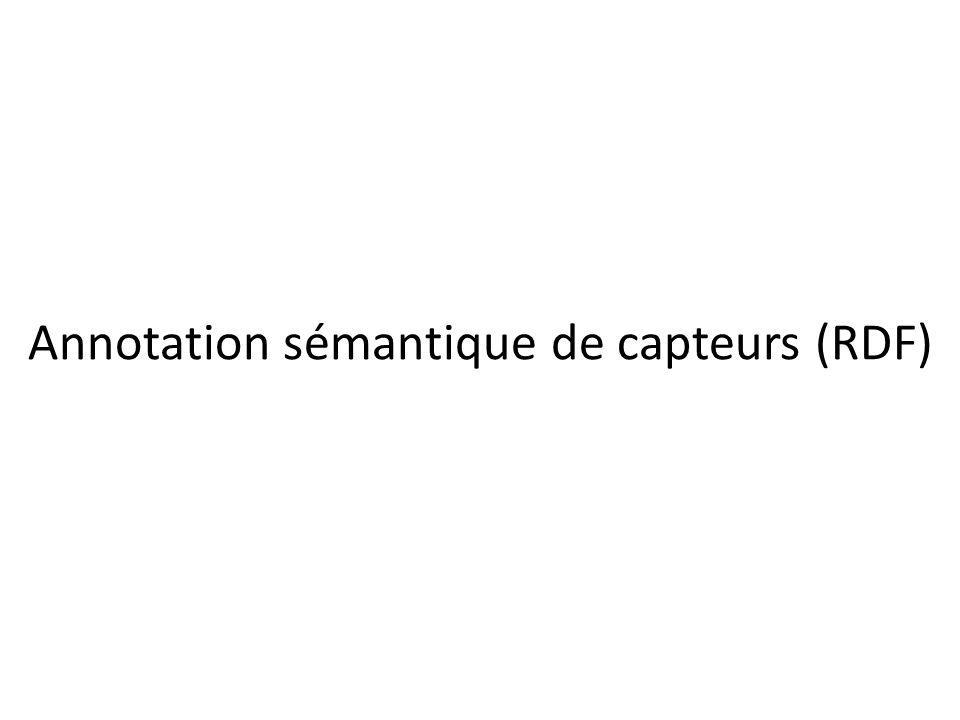 Annotation sémantique de capteurs (RDF)