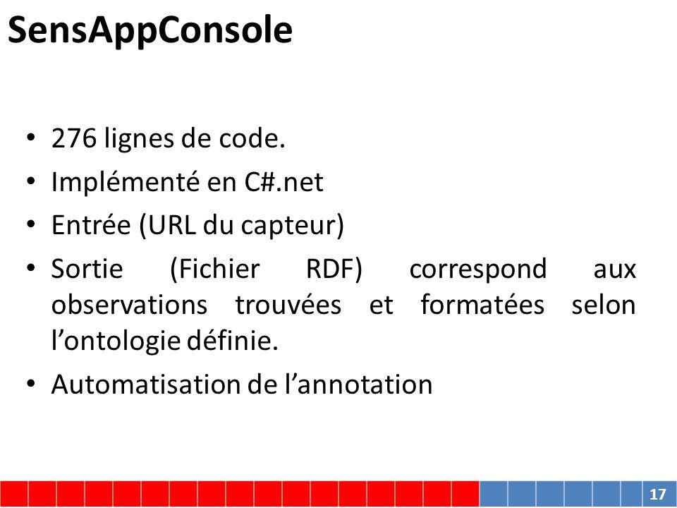 SensAppConsole 276 lignes de code. Implémenté en C#.net Entrée (URL du capteur) Sortie (Fichier RDF) correspond aux observations trouvées et formatées