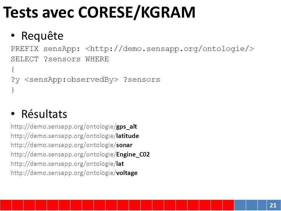 Tests avec CORESE/KGRAM Requête PREFIX sensApp: SELECT sensors WHERE { y sensors } Résultats http://demo.sensapp.org/ontologie/gps_alt http://demo.sensapp.org/ontologie/latitude http://demo.sensapp.org/ontologie/sonar http://demo.sensapp.org/ontologie/Engine_C02 http://demo.sensapp.org/ontologie/lat http://demo.sensapp.org/ontologie/voltage 21