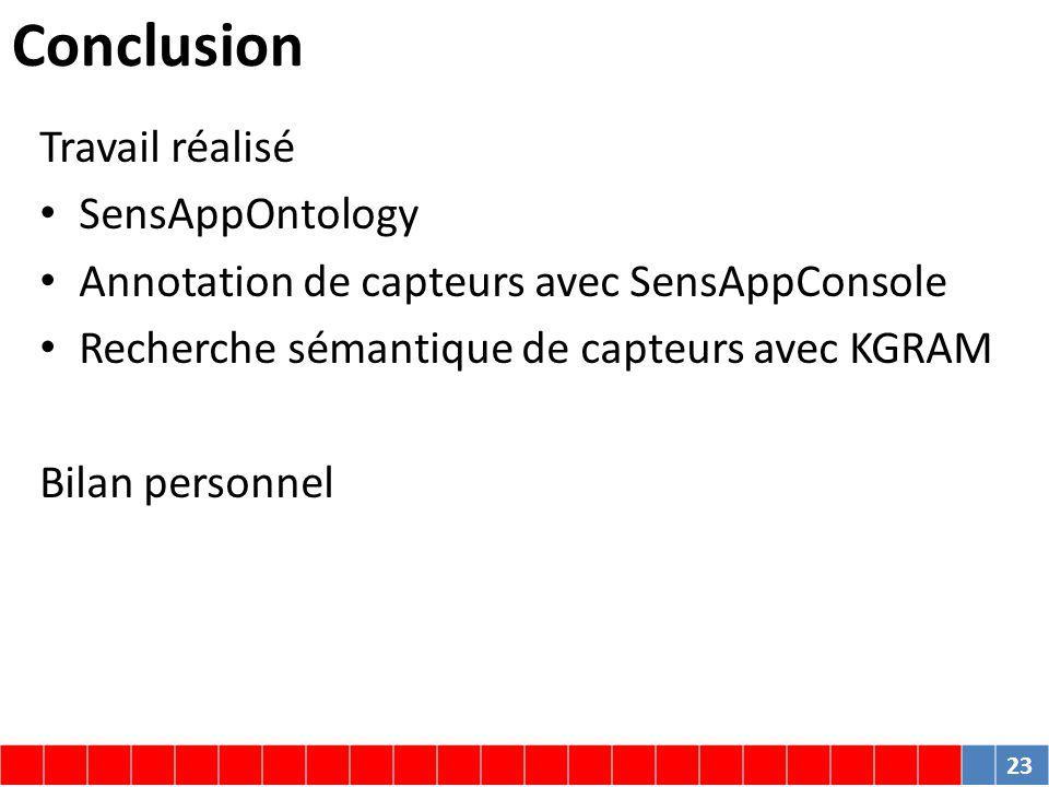 Conclusion Travail réalisé SensAppOntology Annotation de capteurs avec SensAppConsole Recherche sémantique de capteurs avec KGRAM Bilan personnel 23