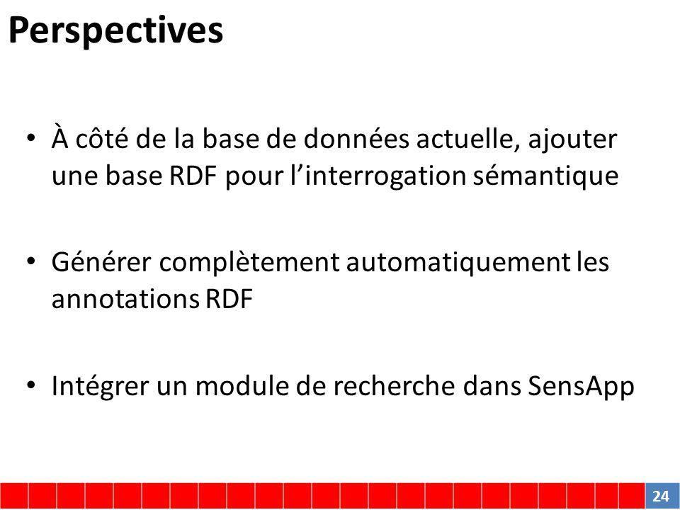 Perspectives À côté de la base de données actuelle, ajouter une base RDF pour linterrogation sémantique Générer complètement automatiquement les annotations RDF Intégrer un module de recherche dans SensApp 24