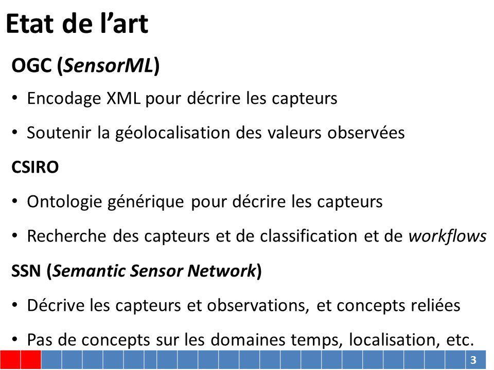 Etat de lart OGC (SensorML) Encodage XML pour décrire les capteurs Soutenir la géolocalisation des valeurs observées CSIRO Ontologie générique pour décrire les capteurs Recherche des capteurs et de classification et de workflows SSN (Semantic Sensor Network) Décrive les capteurs et observations, et concepts reliées Pas de concepts sur les domaines temps, localisation, etc.