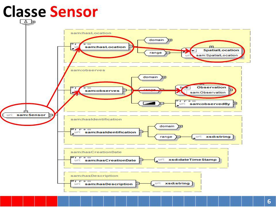 Classe Sensor 6