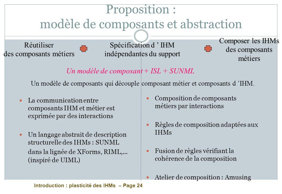 Introduction : plasticité des IHMs – Page 24 Proposition : modèle de composants et abstraction La communication entre composants IHM et métier est exprimée par des interactions Un langage abstrait de description structurelle des IHMs : SUNML dans la lignée de XForms, RIML,...