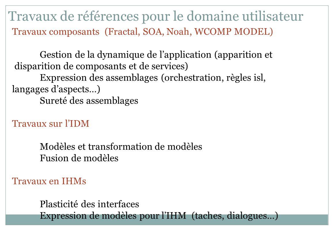 Travaux de références pour le domaine utilisateur Travaux composants (Fractal, SOA, Noah, WCOMP MODEL) Gestion de la dynamique de lapplication (apparition et disparition de composants et de services) Expression des assemblages (orchestration, règles isl, langages daspects…) Sureté des assemblages Travaux sur lIDM Modèles et transformation de modèles Fusion de modèles Travaux en IHMs Plasticité des interfaces Expression de modèles pour lIHM (taches, dialogues…)