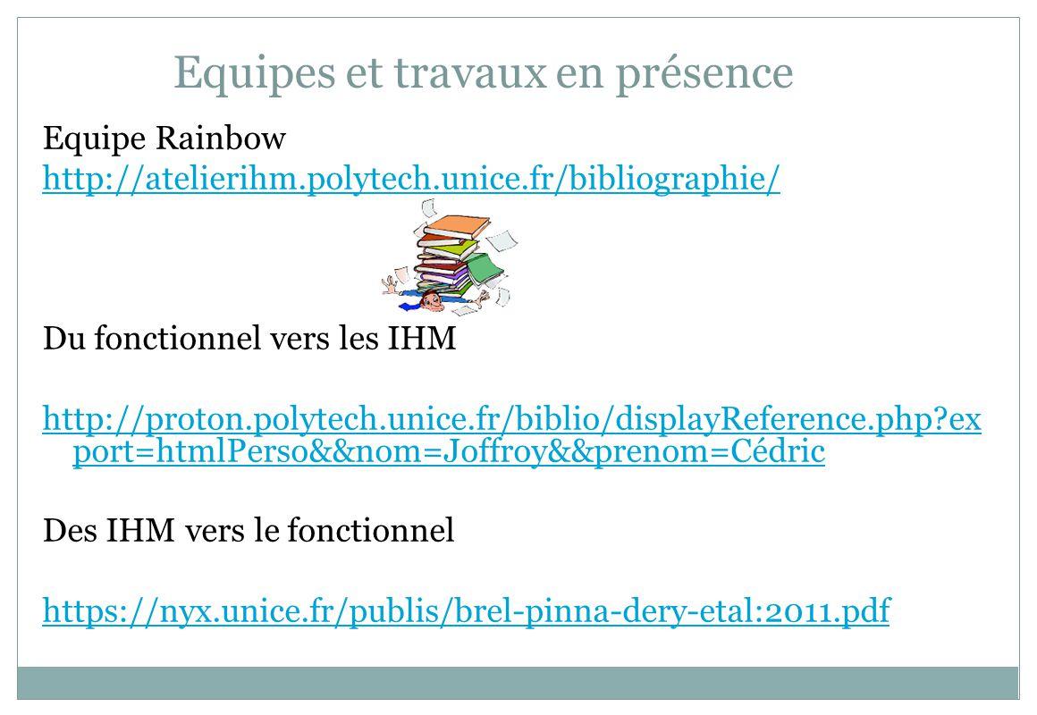 Equipes et travaux en présence Equipe Rainbow http://atelierihm.polytech.unice.fr/bibliographie/ Du fonctionnel vers les IHM http://proton.polytech.unice.fr/biblio/displayReference.php ex port=htmlPerso&&nom=Joffroy&&prenom=Cédric Des IHM vers le fonctionnel https://nyx.unice.fr/publis/brel-pinna-dery-etal:2011.pdf