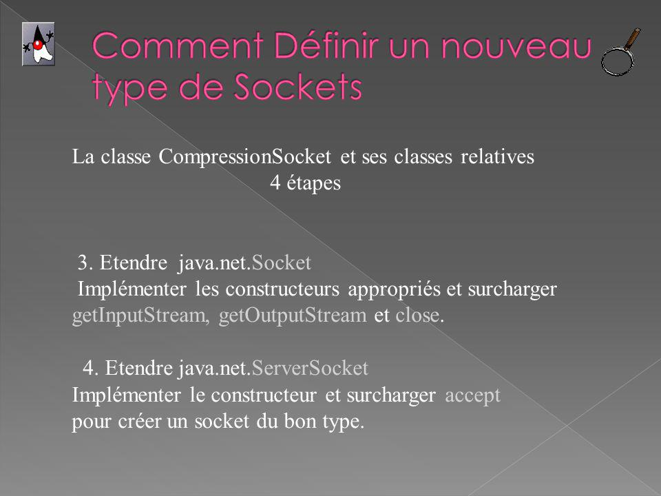 La classe CompressionSocket et ses classes relatives 4 étapes 3.