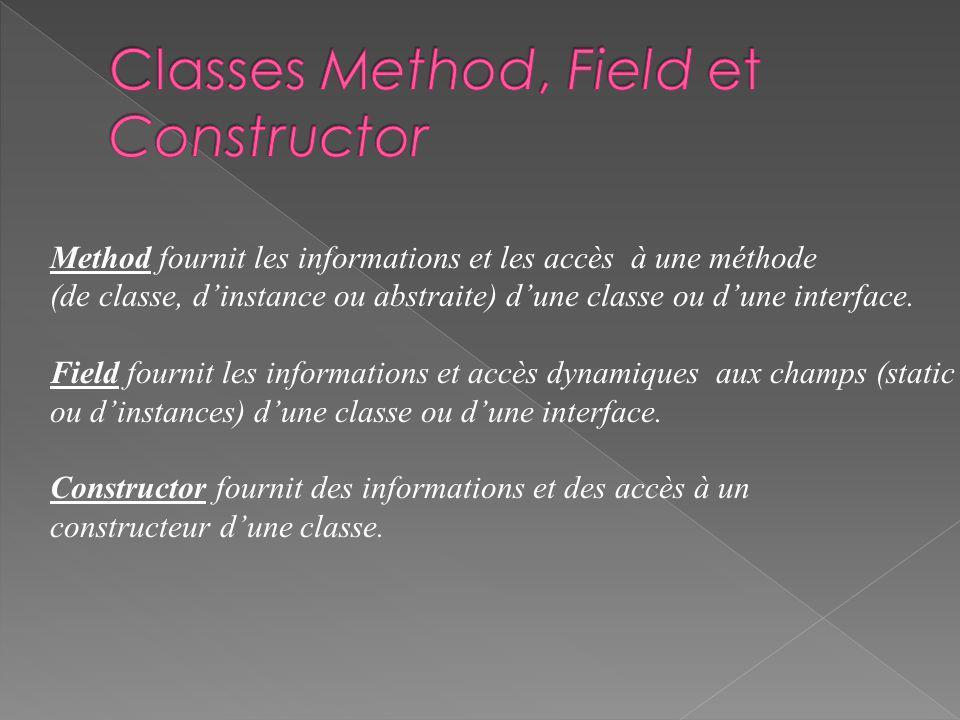 Method fournit les informations et les accès à une méthode (de classe, dinstance ou abstraite) dune classe ou dune interface.