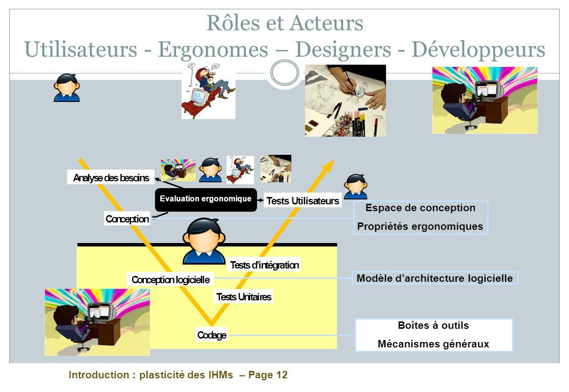 Introduction : plasticité des IHMs – Page 12 Rôles et Acteurs Utilisateurs - Ergonomes – Designers - Développeurs