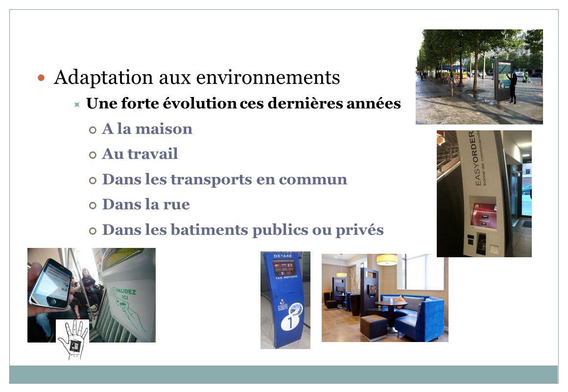 Adaptation aux environnements Une forte évolution ces dernières années A la maison Au travail Dans les transports en commun Dans la rue Dans les batiments publics ou privés