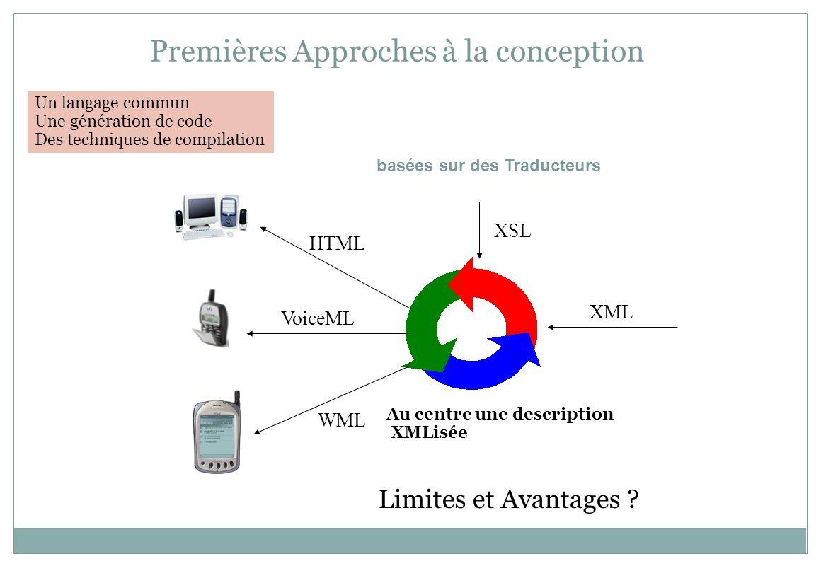 Premières Approches à la conception XML XSL HTML VoiceML WML Au centre une description XMLisée basées sur des Traducteurs Un langage commun Une généra