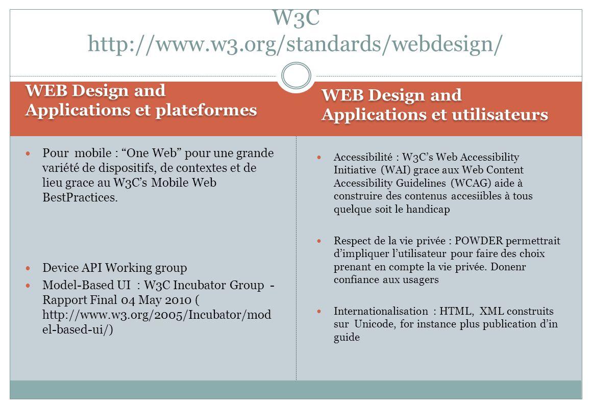 WEB Design and Applications et plateformes WEB Design and Applications et utilisateurs Pour mobile : One Web pour une grande variété de dispositifs, d
