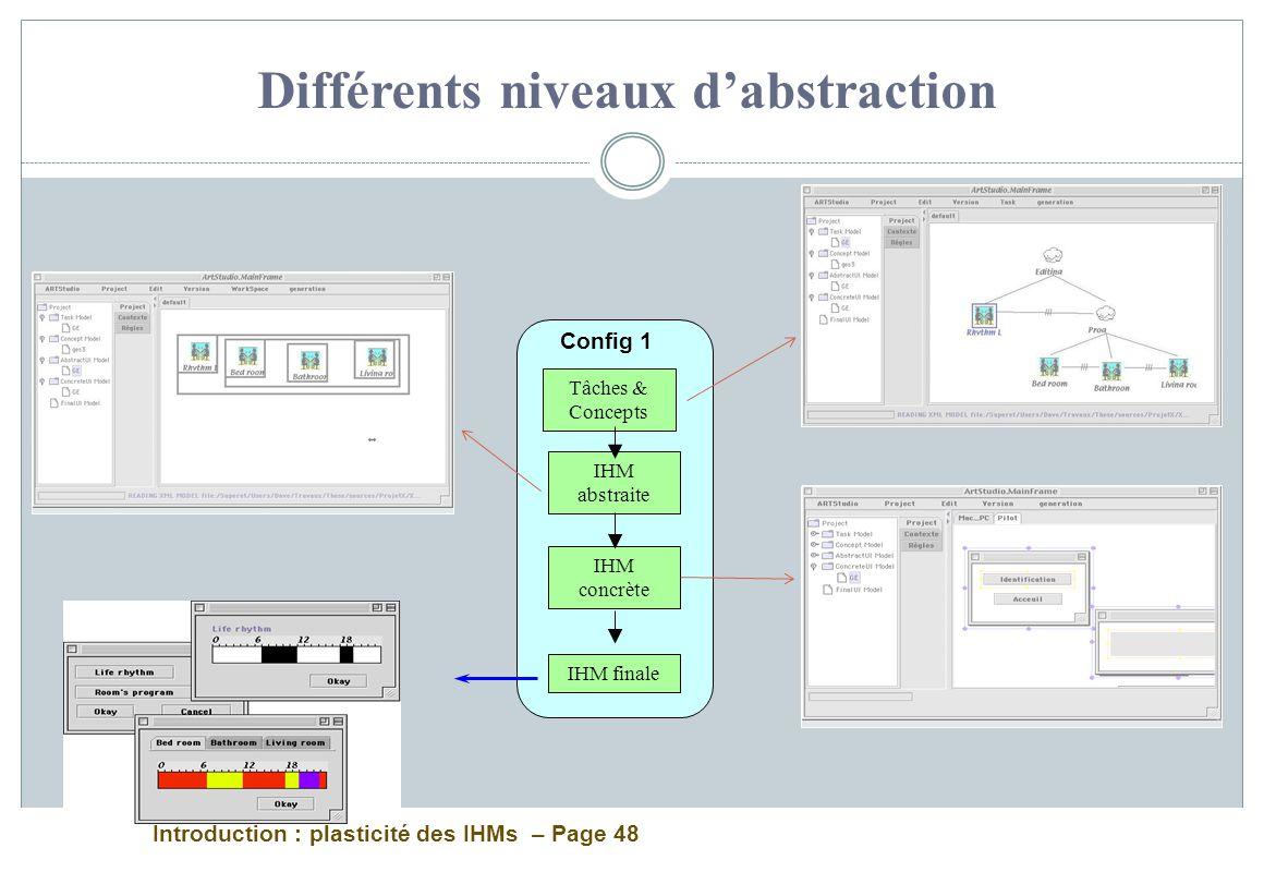 Introduction : plasticité des IHMs – Page 48 Tâches & Concepts IHM abstraite IHM concrète IHM finale Config 1 Différents niveaux dabstraction