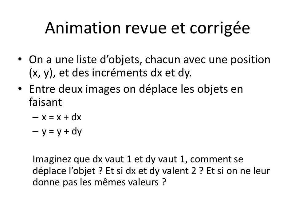Animation revue et corrigée On a une liste dobjets, chacun avec une position (x, y), et des incréments dx et dy. Entre deux images on déplace les obje