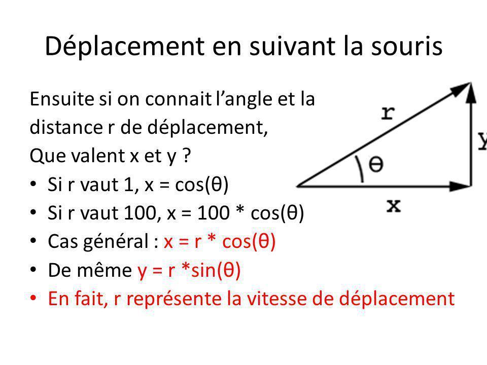 Déplacement en suivant la souris Ensuite si on connait langle et la distance r de déplacement, Que valent x et y ? Si r vaut 1, x = cos(θ) Si r vaut 1