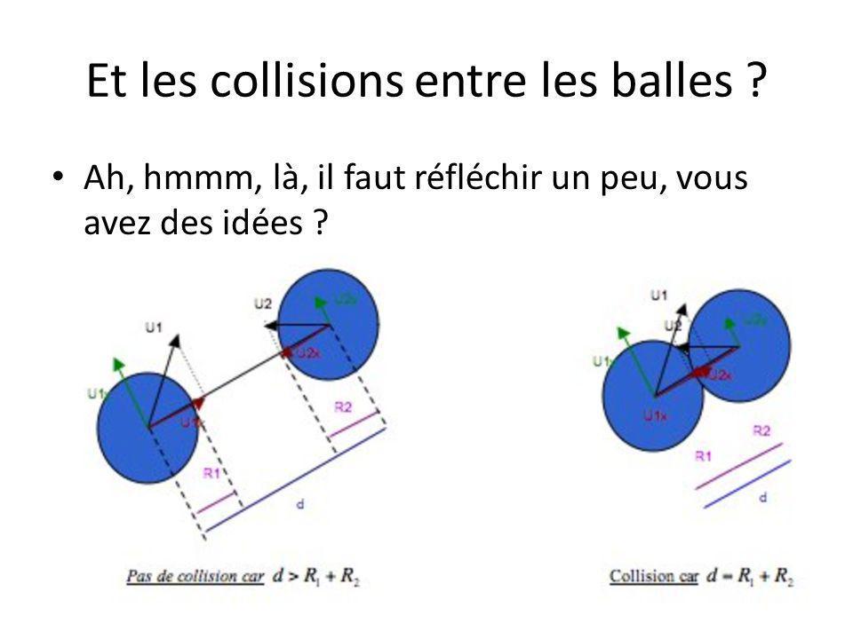 Et les collisions entre les balles ? Ah, hmmm, là, il faut réfléchir un peu, vous avez des idées ?