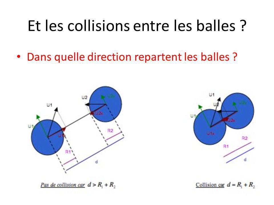 Et les collisions entre les balles ? Dans quelle direction repartent les balles ?