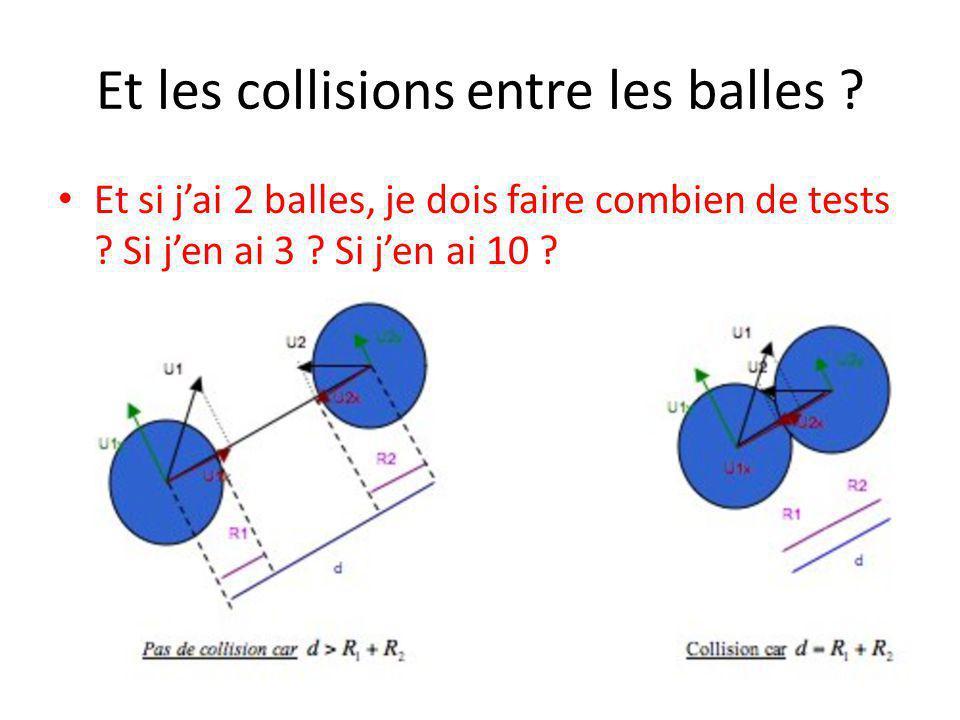 Et les collisions entre les balles ? Et si jai 2 balles, je dois faire combien de tests ? Si jen ai 3 ? Si jen ai 10 ?