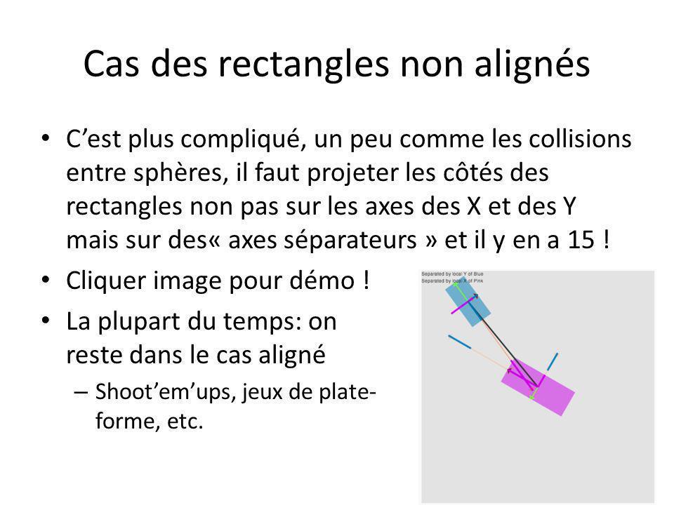 Cas des rectangles non alignés Cest plus compliqué, un peu comme les collisions entre sphères, il faut projeter les côtés des rectangles non pas sur l